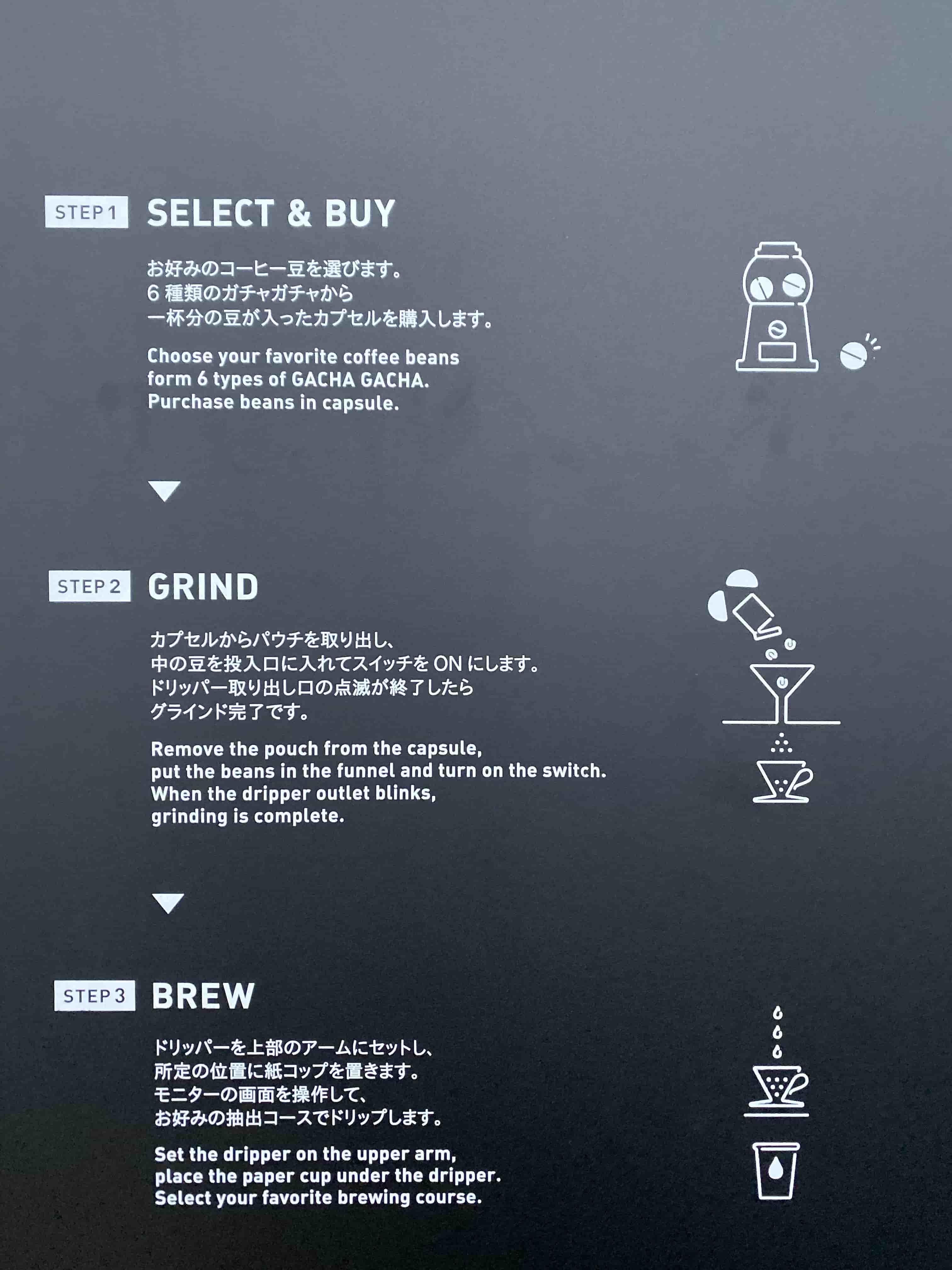Bij dit self-service koffie concept wordt alles tot in de puntjes uitgelegd, geen medewerkers.